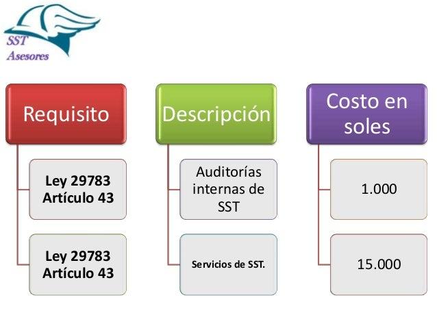 Requisito  Descripción  Costo en soles  Ley 29783 Artículo 43  Auditorías internas de SST  1.000  Ley 29783 Artículo 43  S...