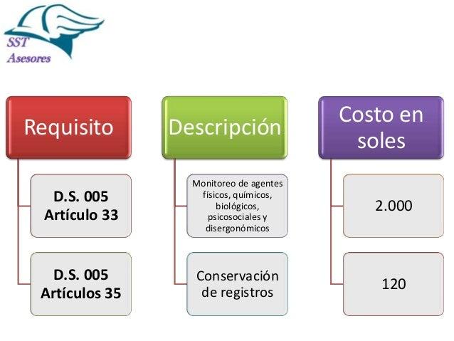Requisito  Descripción  Costo en soles  D.S. 005 Artículo 33  Monitoreo de agentes físicos, químicos, biológicos, psicosoc...