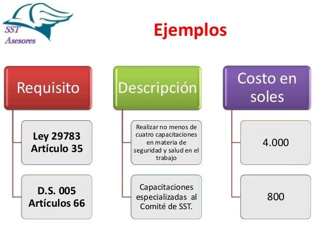 Ejemplos Requisito  Descripción  Costo en soles  Ley 29783 Artículo 35  Realizar no menos de cuatro capacitaciones en mate...