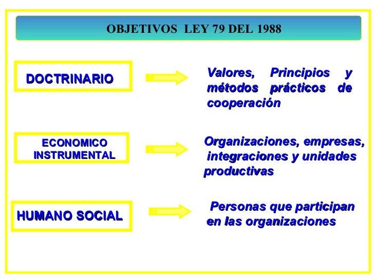 OBJETIVOS LEY 79 DEL 1988                          Valores, Principios y DOCTRINARIO                          métodos prác...