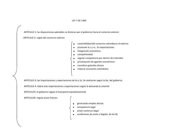 LEY 7 DE 1999<br />              ARTÍCULO 1: las disposiciones aplicables se dictaron por el gobierno hacia el comercio ex...