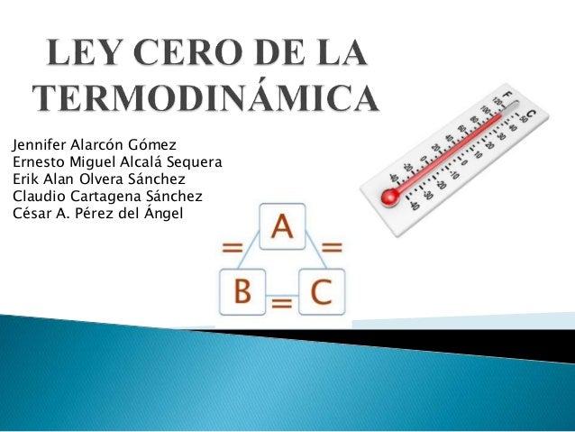 Ley Cero De La Termodin 225 Mica