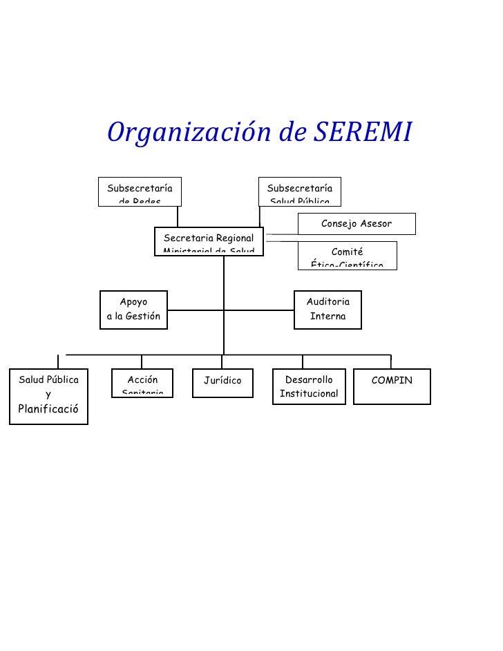 Ley de autoridad sanitaria y gestión Slide 3