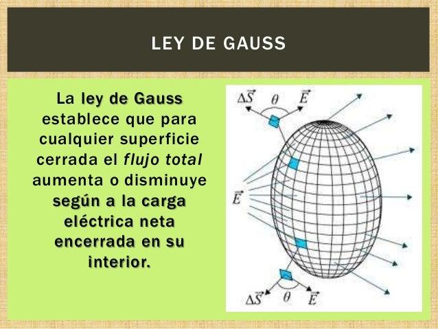 Electromagnetismo: Ley de Gauss Slide 2