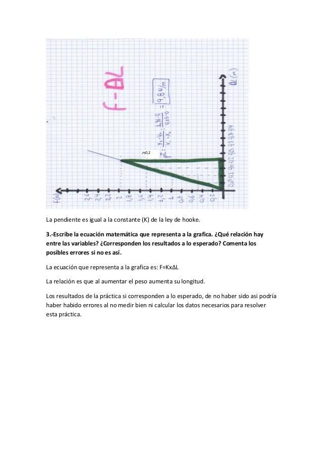0,2 00  La pendiente es igual a la constante (K) de la ley de hooke. 3.-Escribe la ecuación matemática que representa a la...