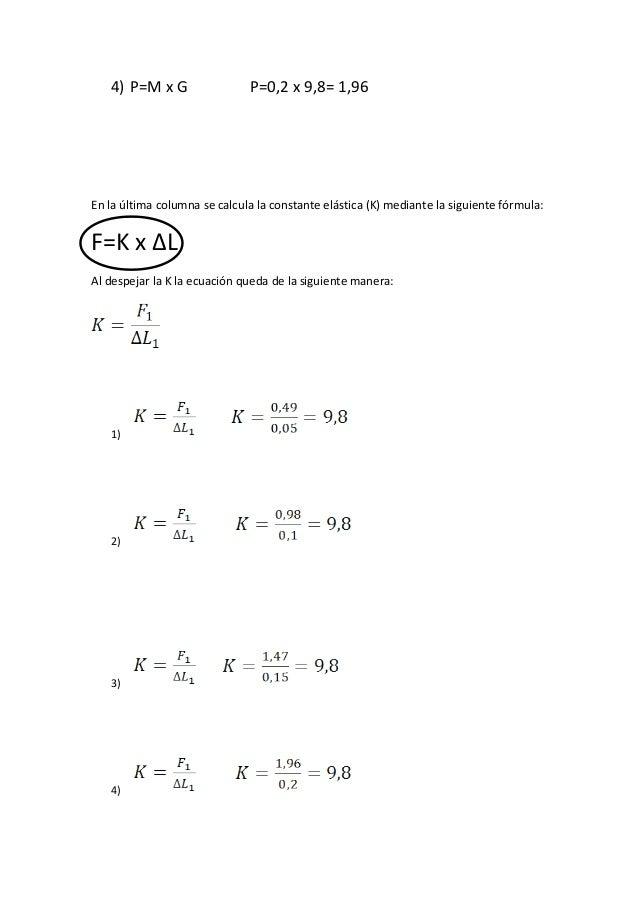 4) P=M x G  P=0,2 x 9,8= 1,96  En la última columna se calcula la constante elástica (K) mediante la siguiente fórmula:  F...