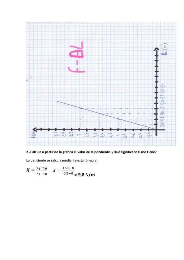 2.-Calcula a partir de la grafica el valor de la pendiente. ¿Qué significado físico tiene? La pendiente se calcula mediant...