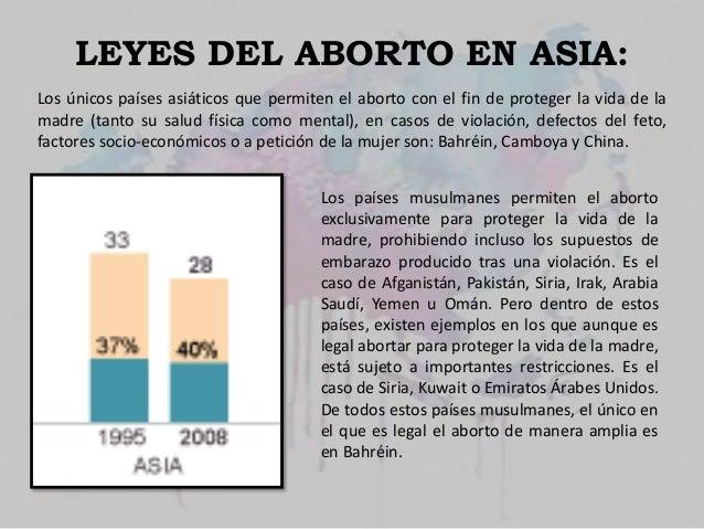 Ley del aborto en los diferentes países