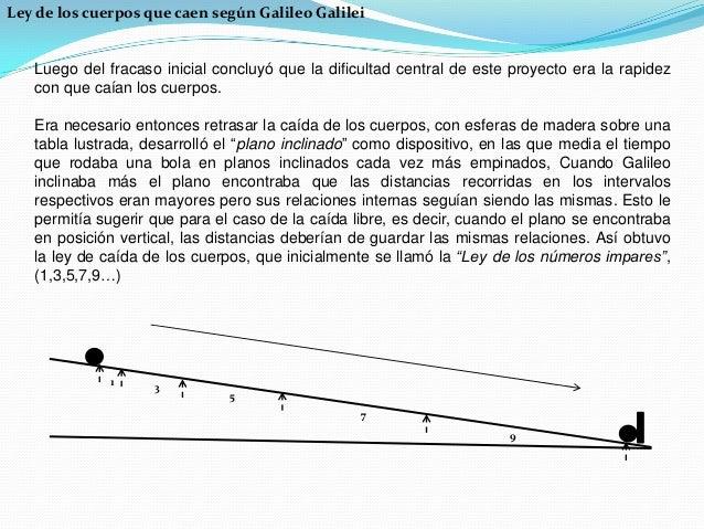 Al final de cada intervalo la distancia total recorrida cayendo es de 1-4-9… Para el primer intervalo 1 unidad de distanci...