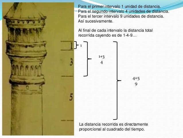 Leonardo da Vinci escribió acerca de la caída de los cuerpos, pero nunca decía si consideraba la resistencia del aire o no...