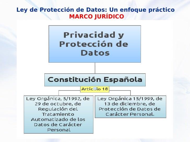 ley de protecci n datos un enfoque pr ctico