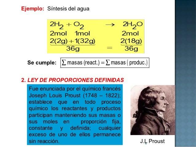 Ejemplo: Síntesis del agua  Se cumple: ∑ masas (react.) = ∑ masas ( produc.)2. LEY DE PROPORCIONES DEFINIDAS  Fue enunciad...