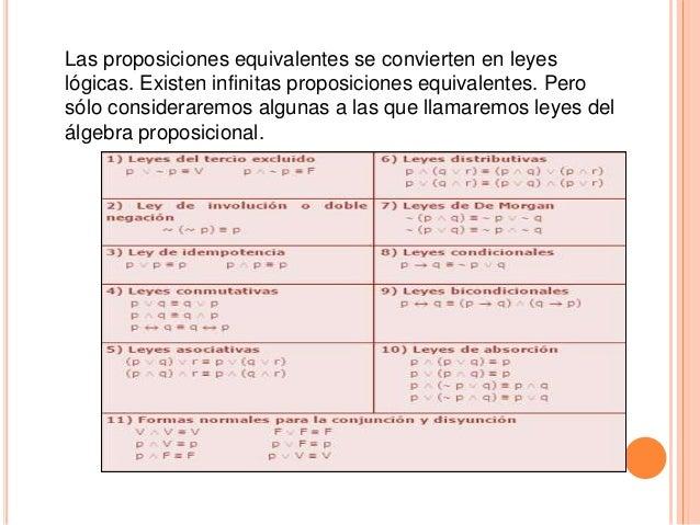 Leyes de algebra proposicional Slide 2