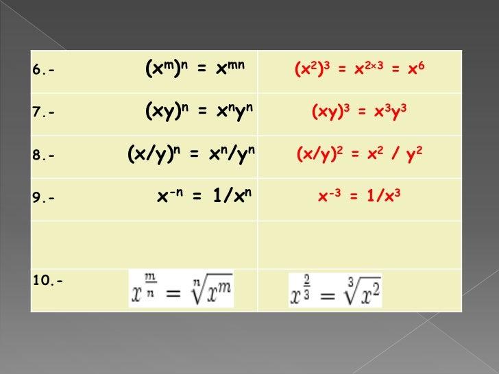 Leyes de los exponentes presentación Slide 6