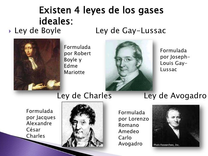 Charles and gay lussuac