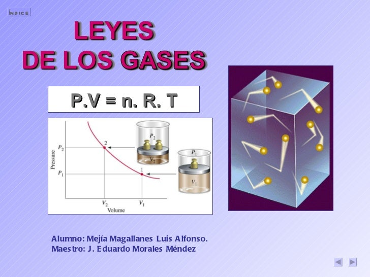 P.V = n. R. T Alumno: Mejía Magallanes Luis Alfonso. Maestro: J. Eduardo Morales Méndez
