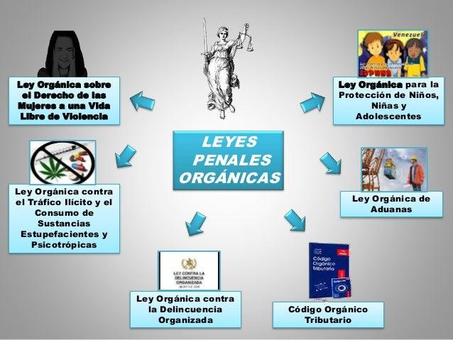 Leyes penales especiales en venezuela for Porte y trafico de estupefacientes codigo penal