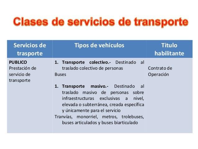 Ley organica de reforma a la ley organica de transporte - Servicio de transporte ...