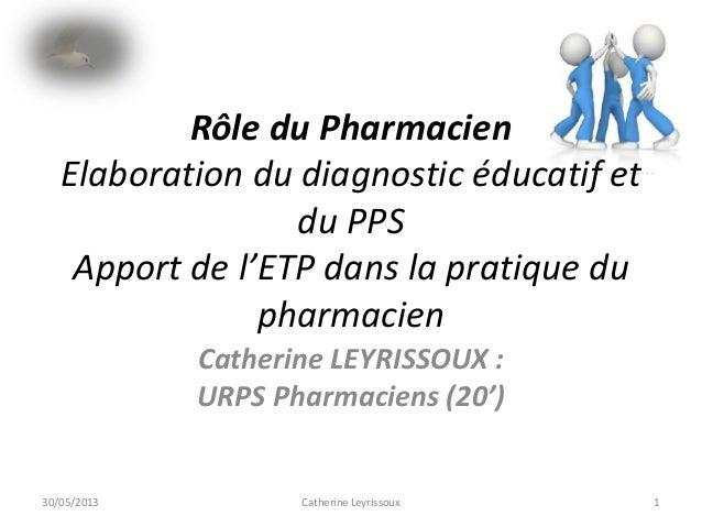 Rôle du Pharmacien Elaboration du diagnostic éducatif et du PPS Apport de l'ETP dans la pratique du pharmacien Catherine L...