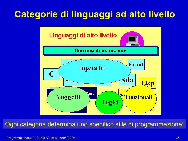 15 Programmazione Algoritmi