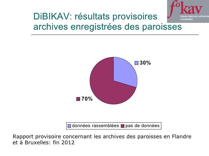DiBIKAV: résultats provisoires archives enregistrées des paroisses Rapport provisoire concernant les archives des paroisse...