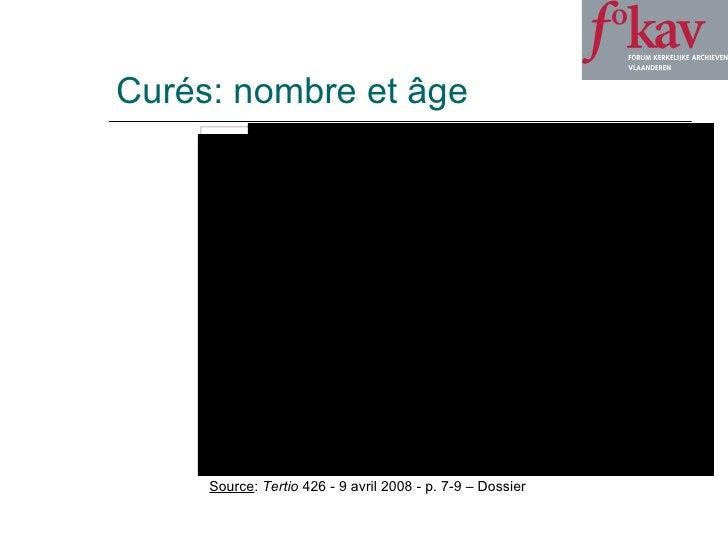 Curés: nombre et âge  Source :  Tertio  426 - 9 avril 2008 - p. 7-9 – Dossier