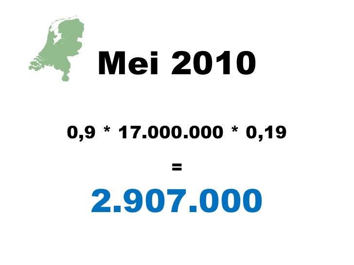 Mei 2010<br />0,9 * 17.000.000 * 0,19 <br />= <br />2.907.000<br />