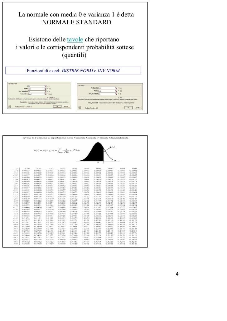 Variabile casuale normale lezione 6 - Tavole di distribuzione normale ...
