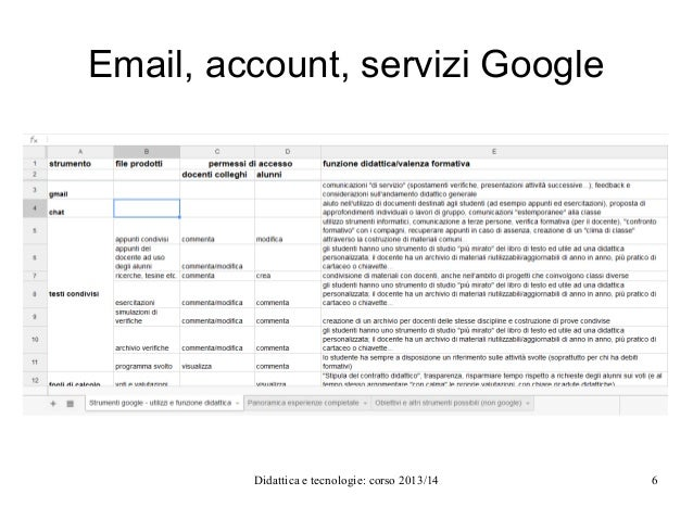 Email, account, servizi Google  Didattica e tecnologie: corso 2013/14  6