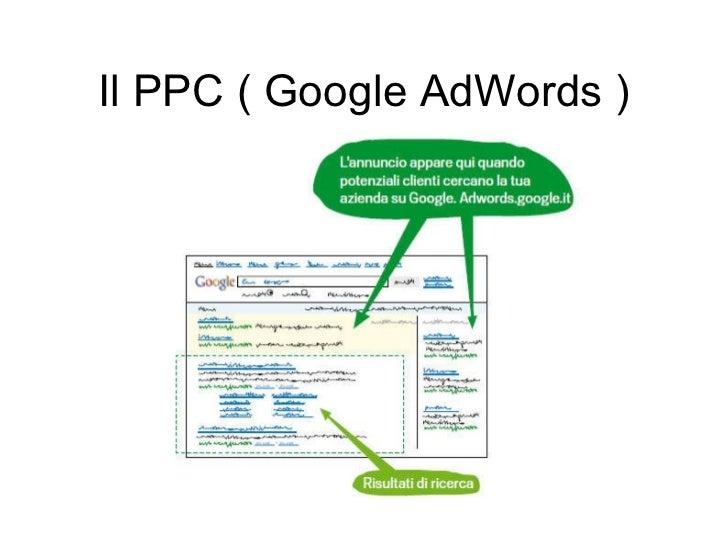 Il PPC ( Google AdWords )