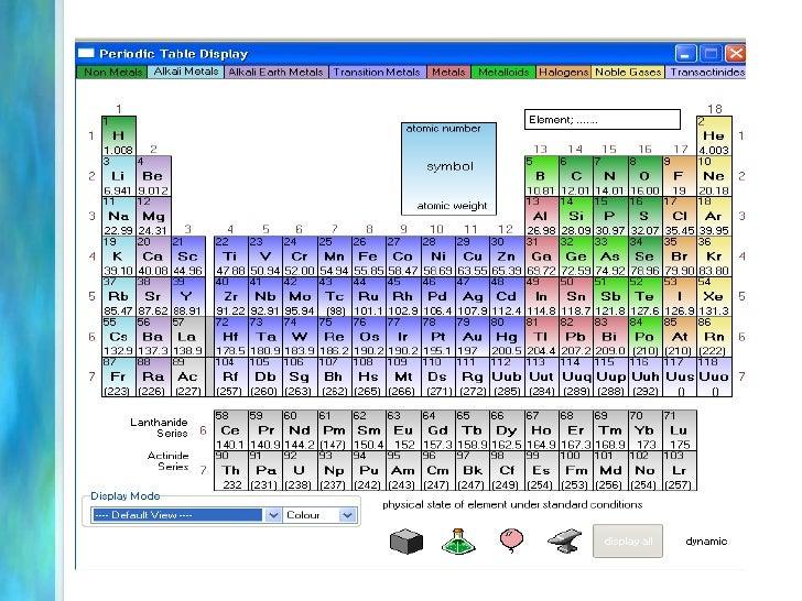 Lezione 2b 2012 - Tavola periodica numeri di ossidazione ...