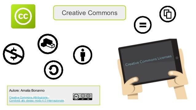 Creative Commons Autore: Amalia Bonanno Creative Commons Attribuzione - Condividi allo stesso modo 4.0 Internazionale.