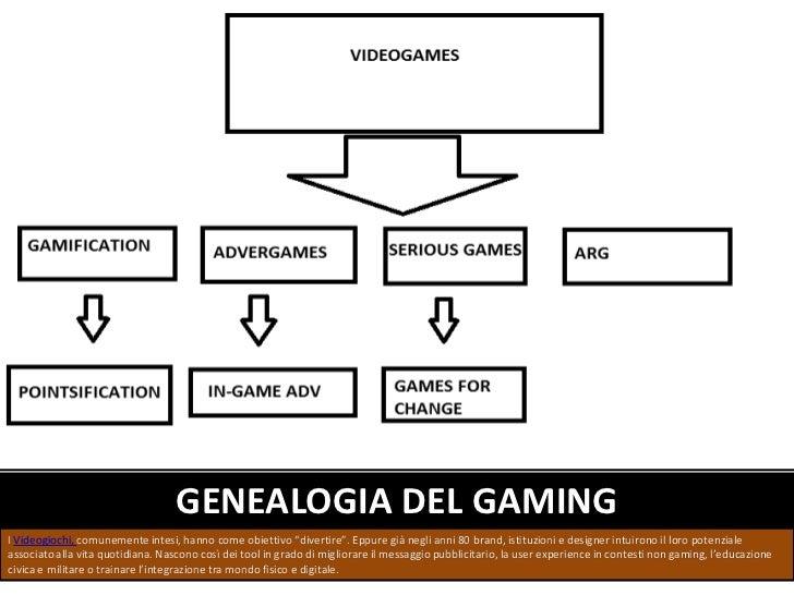 Guida alla gamification Slide 3