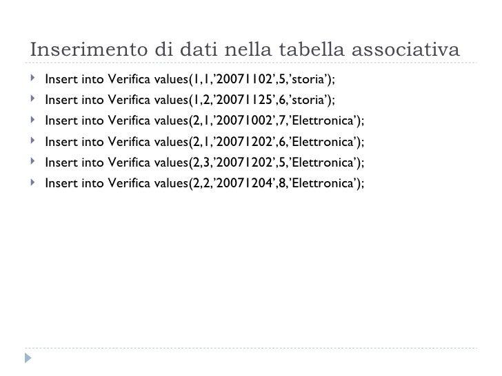 Inserimento di dati nella tabella associativa <ul><li>Insert into Verifica values(1,1,'20071102',5,'storia'); </li></ul><u...