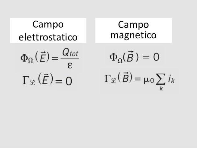 lezione flusso e circuitazione di b