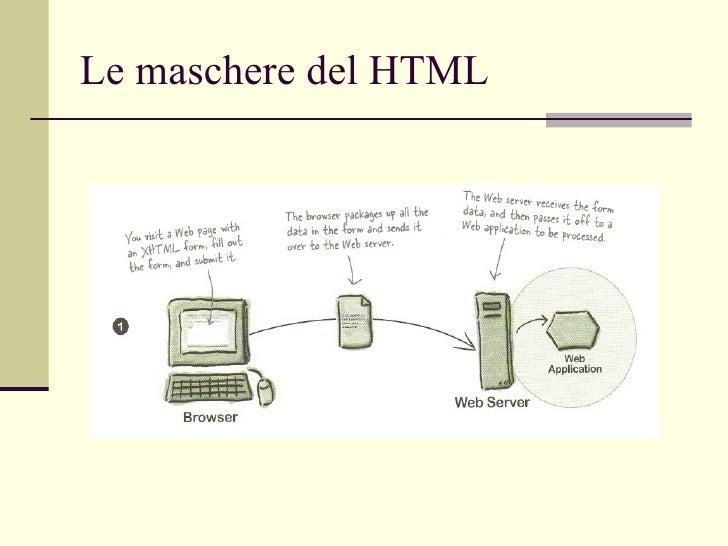 Le maschere del HTML