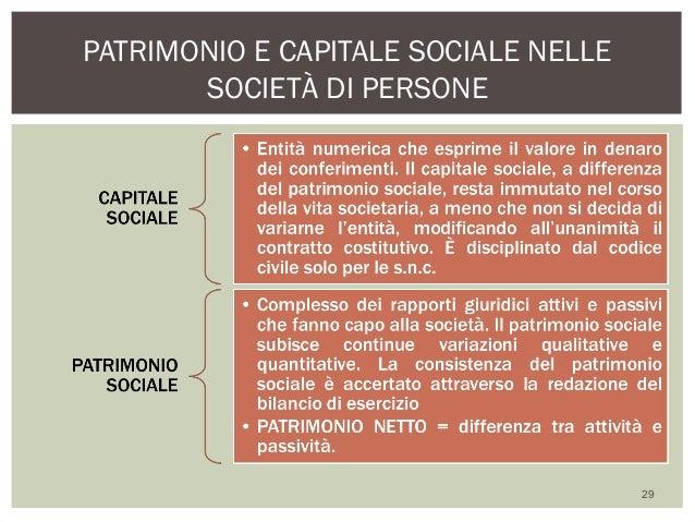 Societ semplici e in nome collettivo for Giardino e nome collettivo