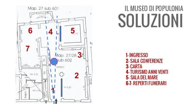 IL MUSEO DI POPULONIA SOLUZIONI 1 2 3 4 7 56 1- INGRESSO 2- SALA CONFERENZE 3- CARTA 4- TURISMO ANNI VENTI 5- SALA DEL MAR...