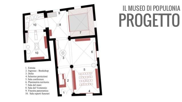 IL MUSEO DI POPULONIA PROGETTO