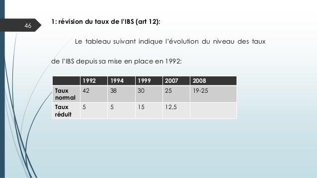 46 1: révision du taux de l'IBS (art 12): Le tableau suivant indique l'évolution du niveau des taux de l'IBS depuis sa mis...
