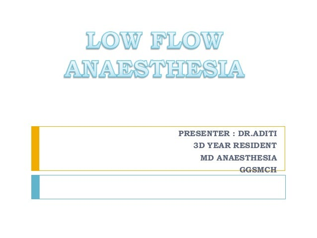 PRESENTER : DR.ADITI 3D YEAR RESIDENT MD ANAESTHESIA GGSMCH