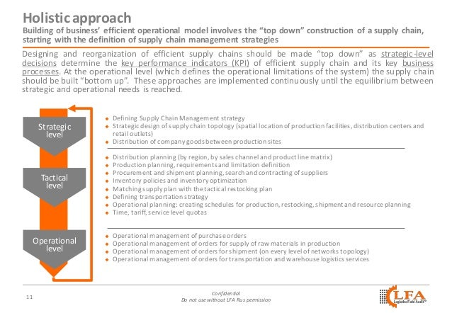 operational approaches paper