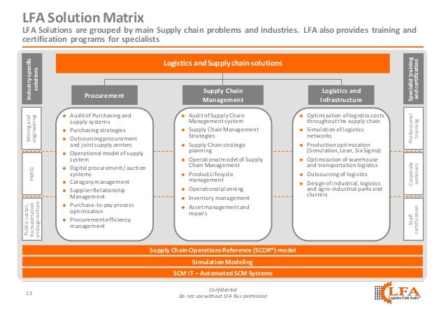 logistics economics and supply chain The ms in logistics and supply chain management equips graduates with tools to manage a supply chain the ms in logistics and supply chain economics.
