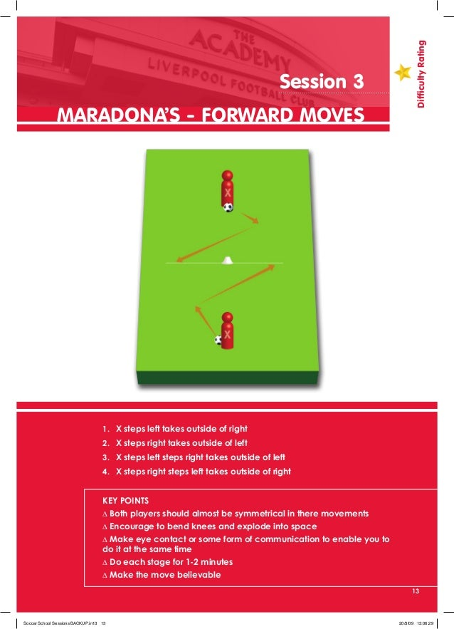 81f6c114247 Liverpool FC - Coaching Manual