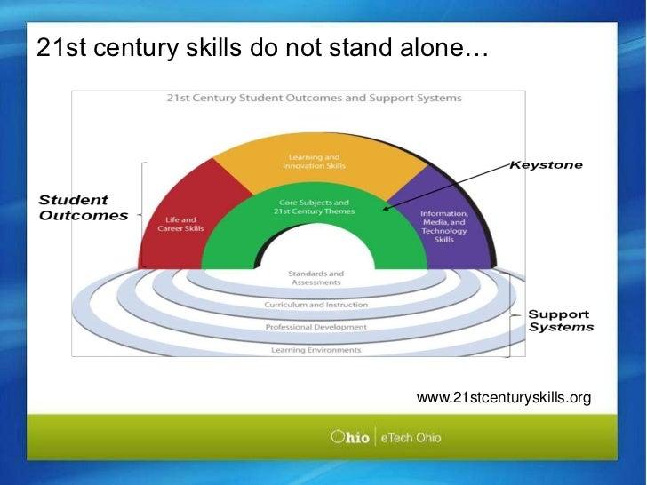 21st century skills do not stand alone…<br />www.21stcenturyskills.org<br />