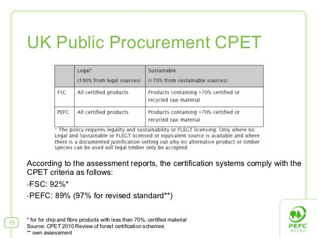 UK Public Procurement CPET     According to the assessment reports, the certification systems comply with the     CPET cri...