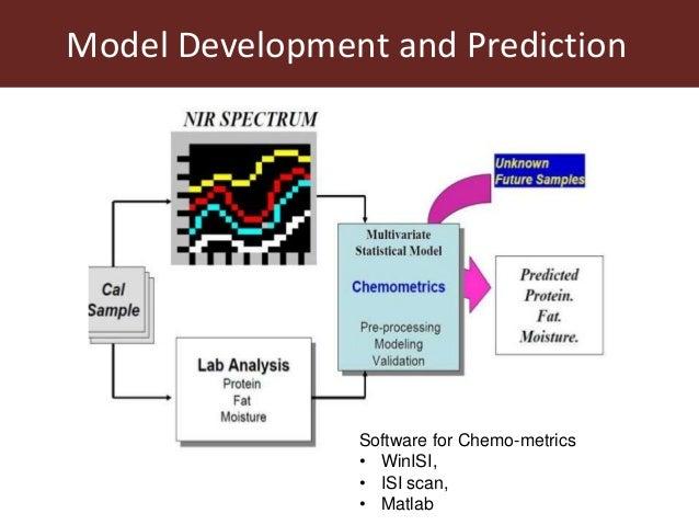Chemical analysis via NIR spectroscopy