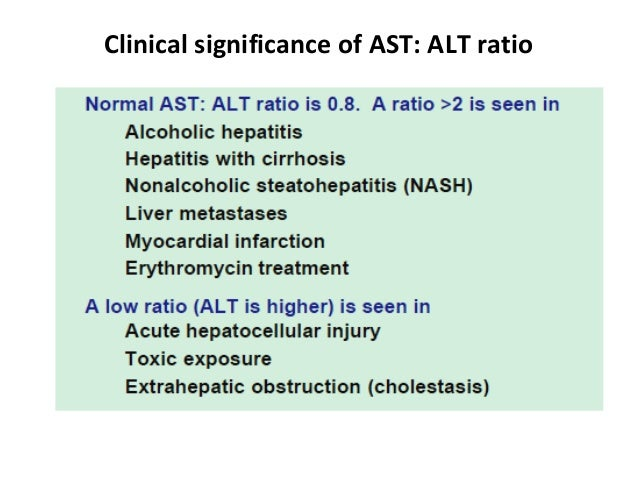 Clinical significance of AST: ALT ratio