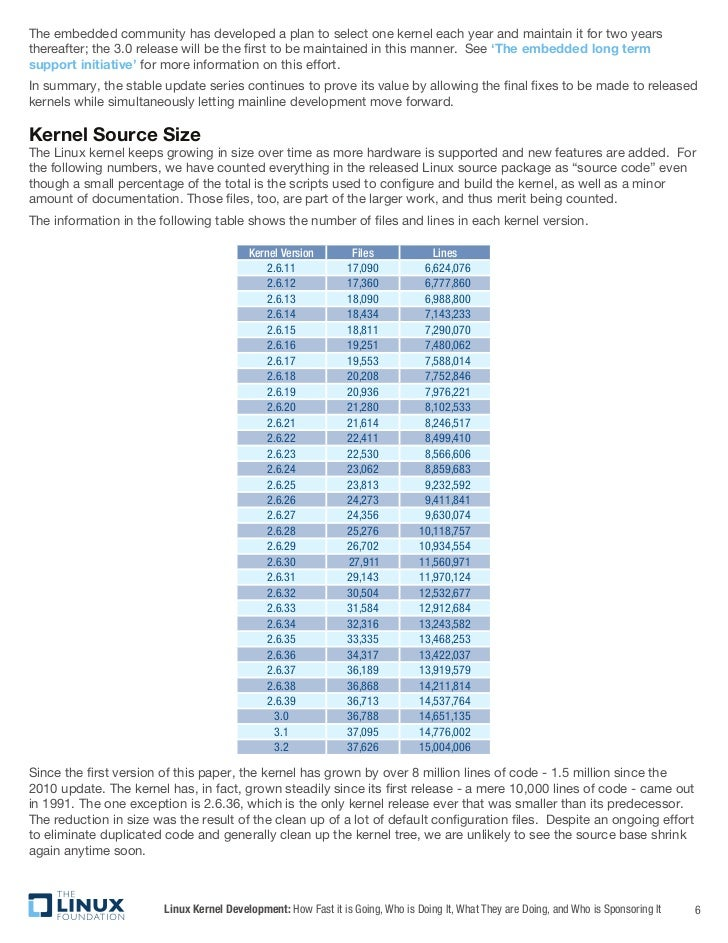 The embedded community has developed a plan to select one kernel each year and maintain it for two yearsthereafter; the 3....