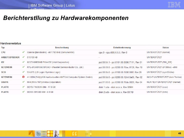 Berichterstllung zu Hardwarekomponenten